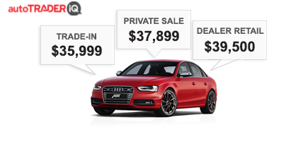 Retail Value Of Car >> Price A Car Autotrader Ca